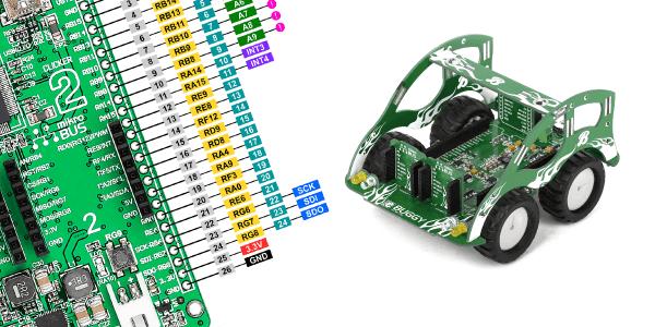 Arduino Blog FFT