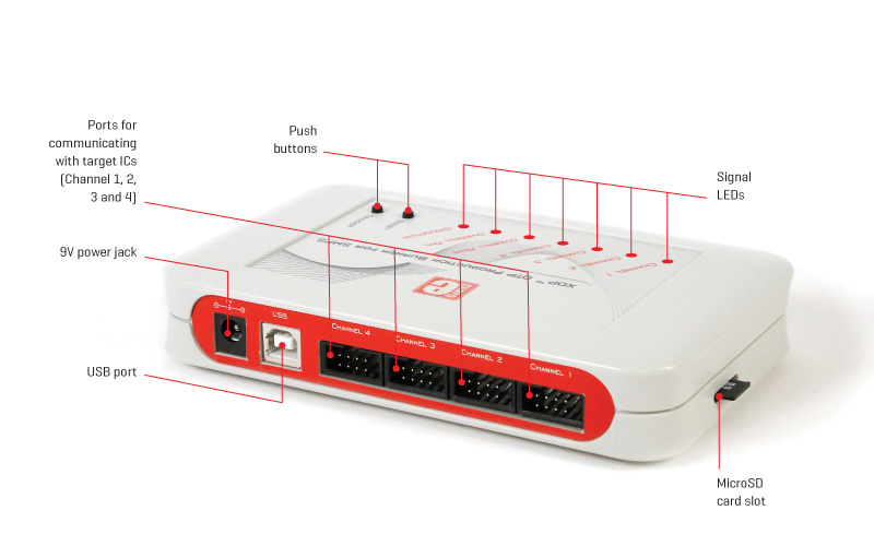 Xdp-otp-ports