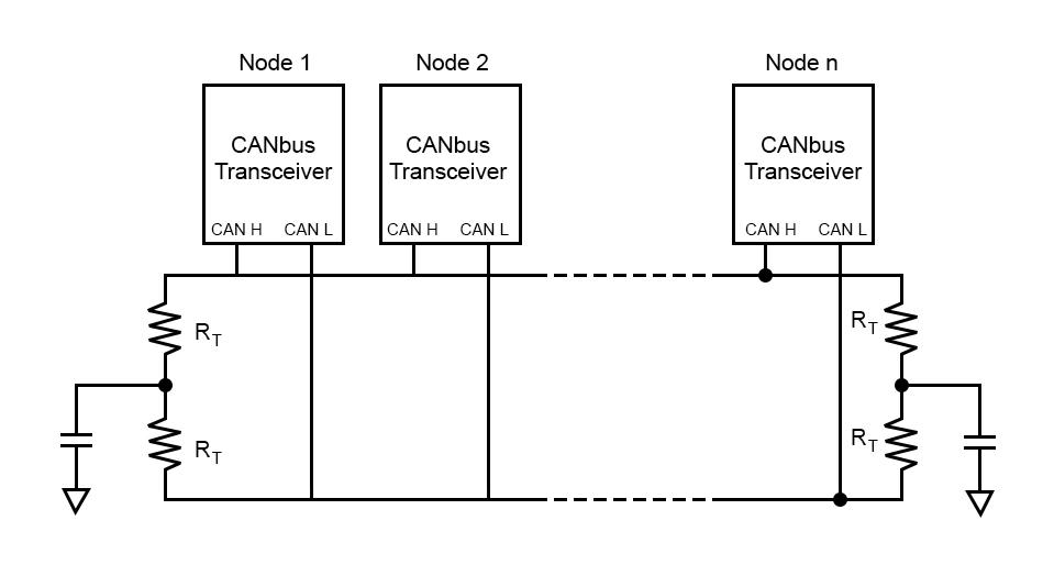 Circuit-CANbus