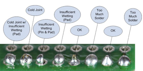 solder-joints-examples