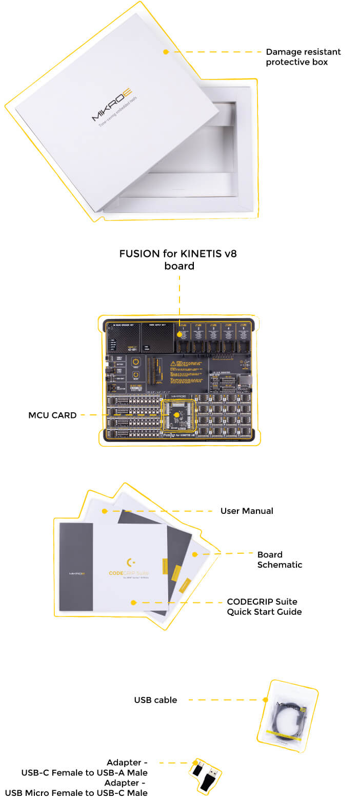 what is in the box fusion for kinetis v8