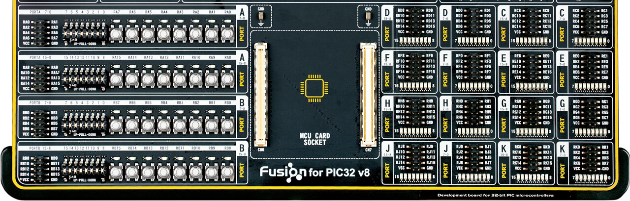 fusion for PIC32 I/O(Input/Output) section