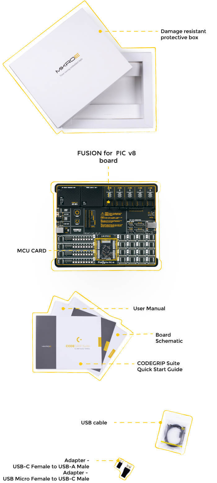 what is in the box fusion for ARM v8