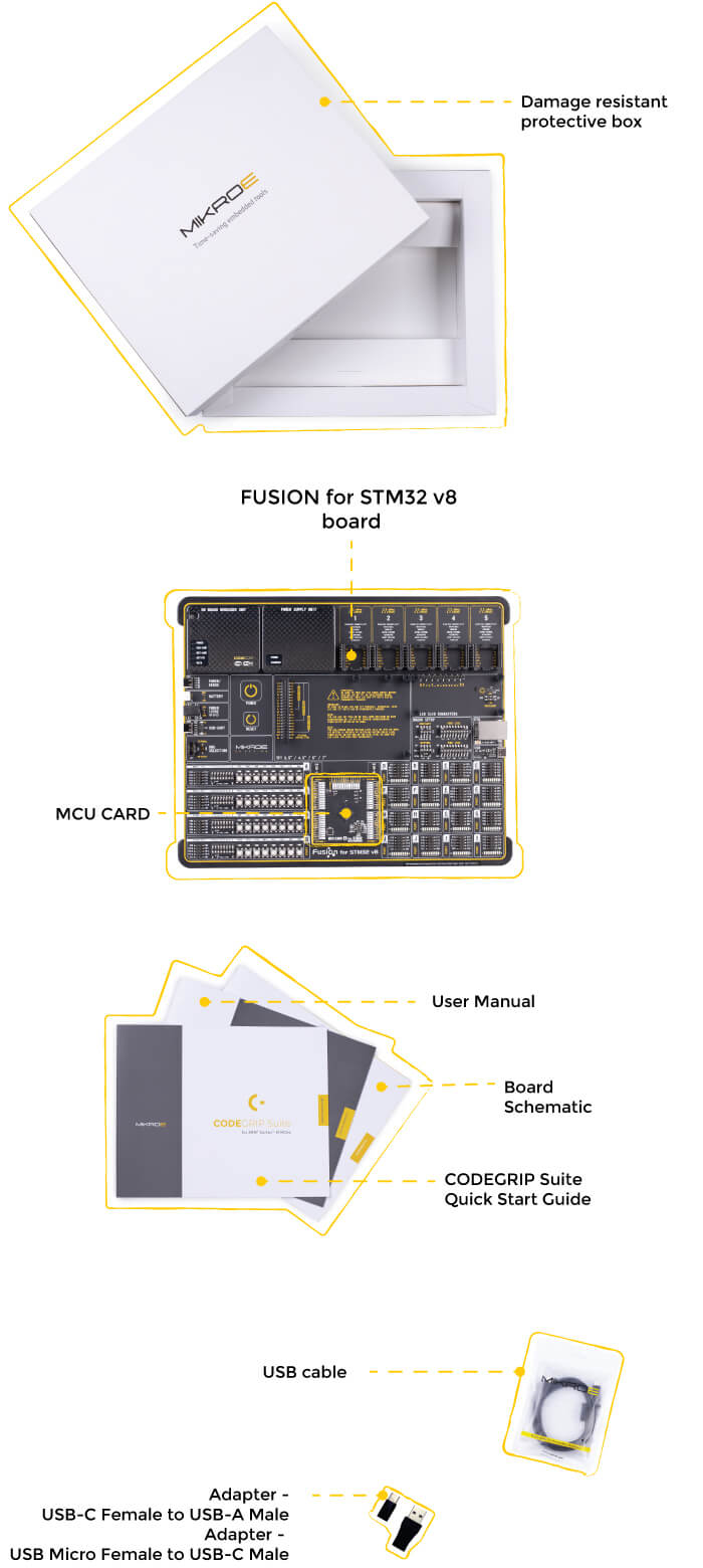 what is in the box fusion for STM32 v8