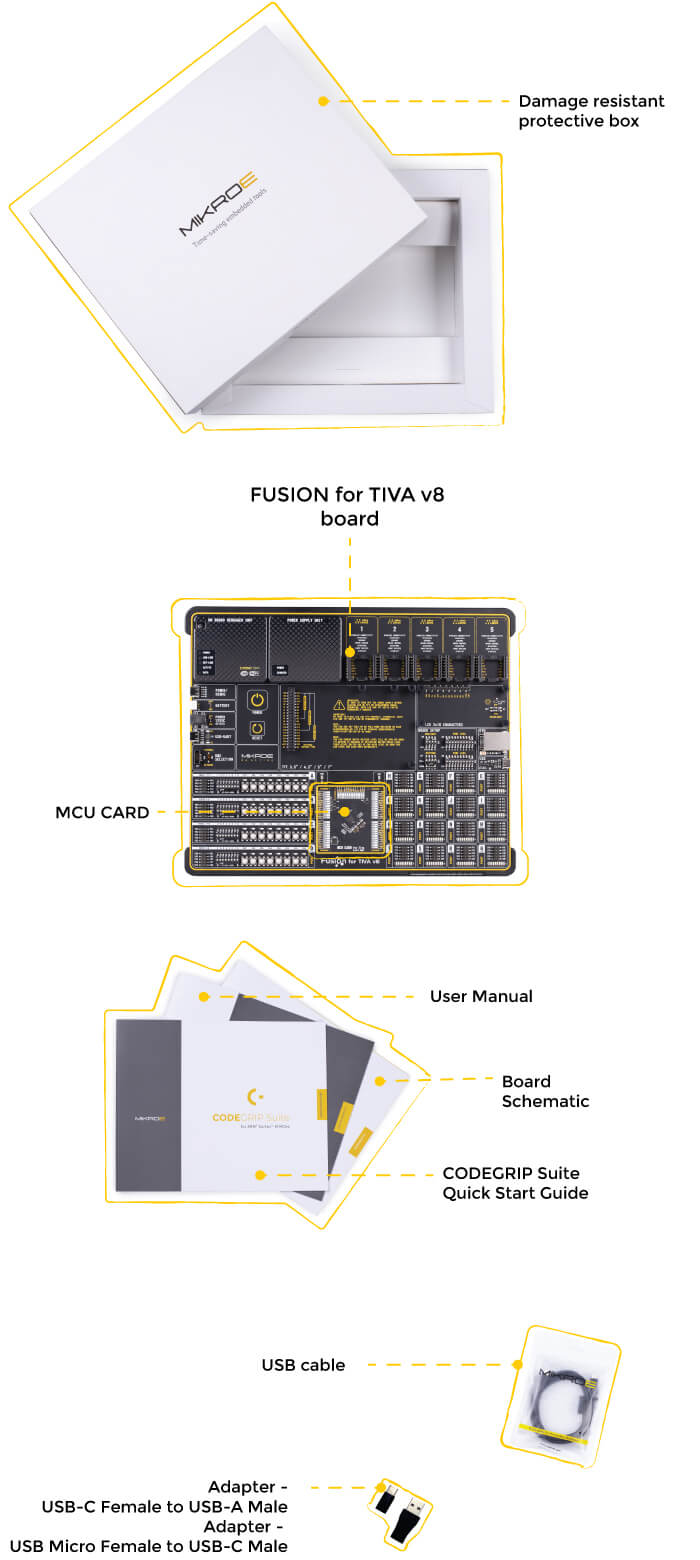 what is in the box Fusion for Tiva v8