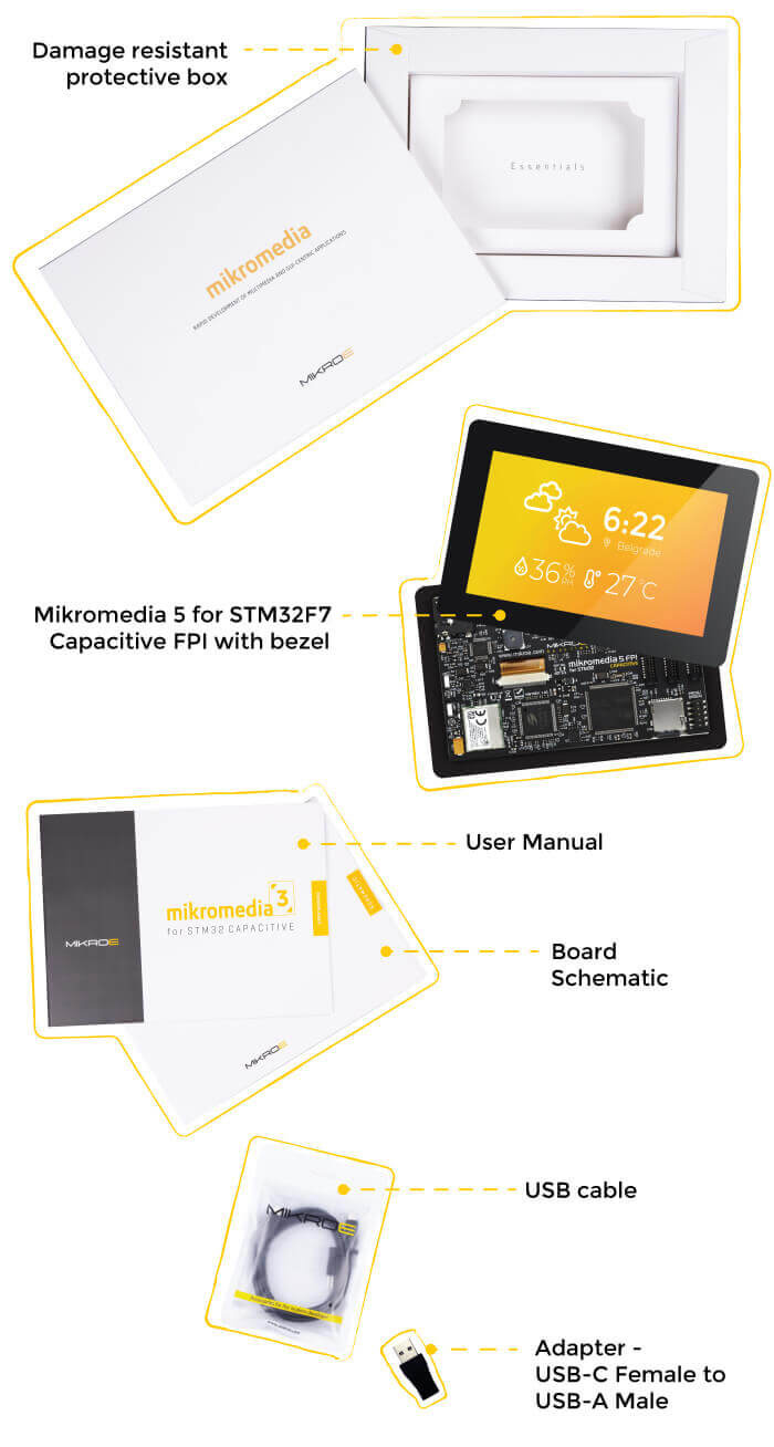 what is in the box mikromedia 5 for stm32f4 capacitive fpi with bezel