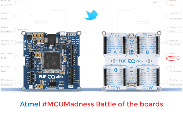 MCU Madness Battle of the boards