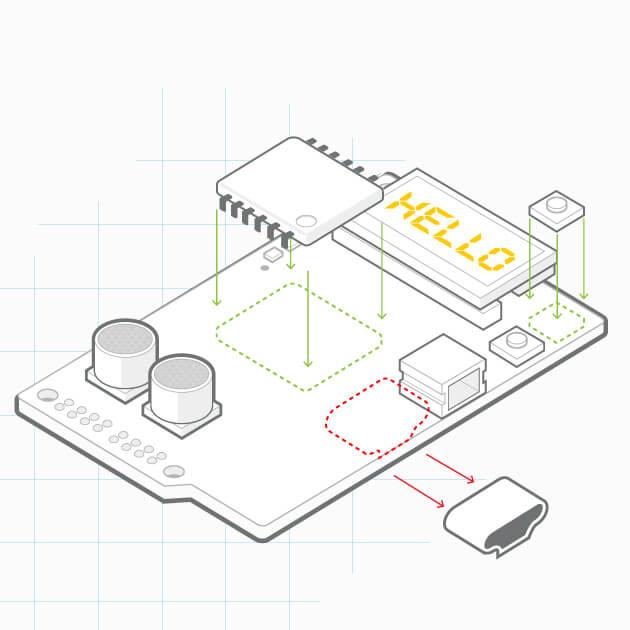 customisation mobile baner