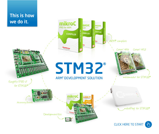 Entire STM32® ARM® toolchain released!