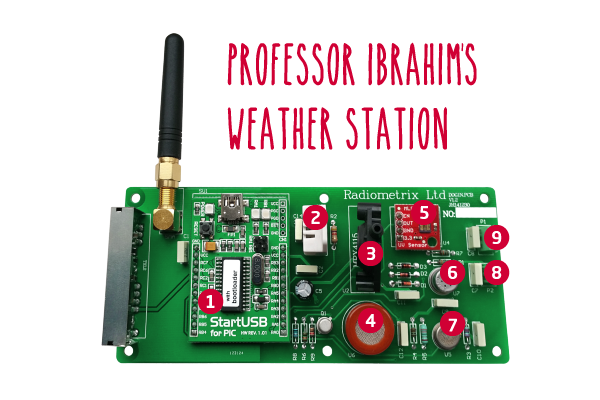 Professor Ibrahim's weather station