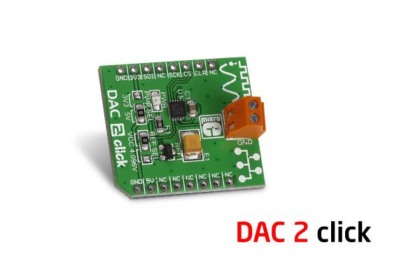 DAC2 click
