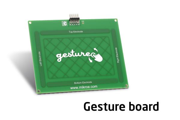 Gesture board