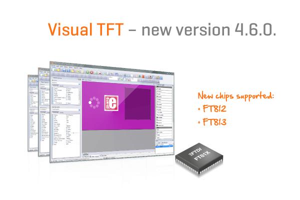 Visual TFT