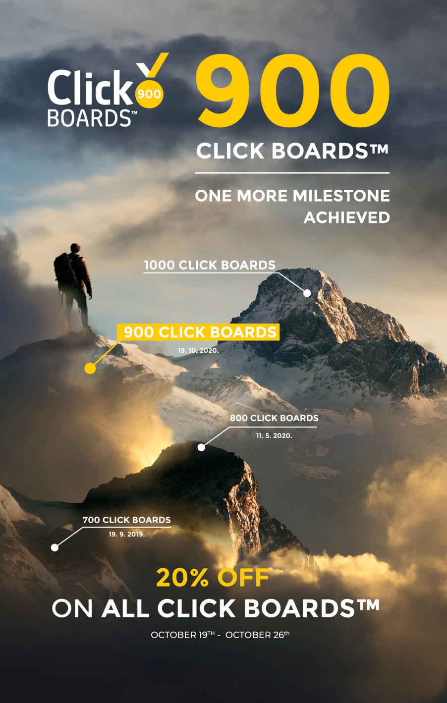 We proudly announce that we have released our 900th Click board™!