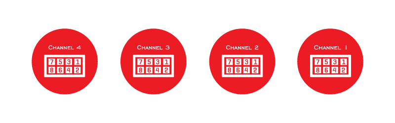 Xdp-otp-channels