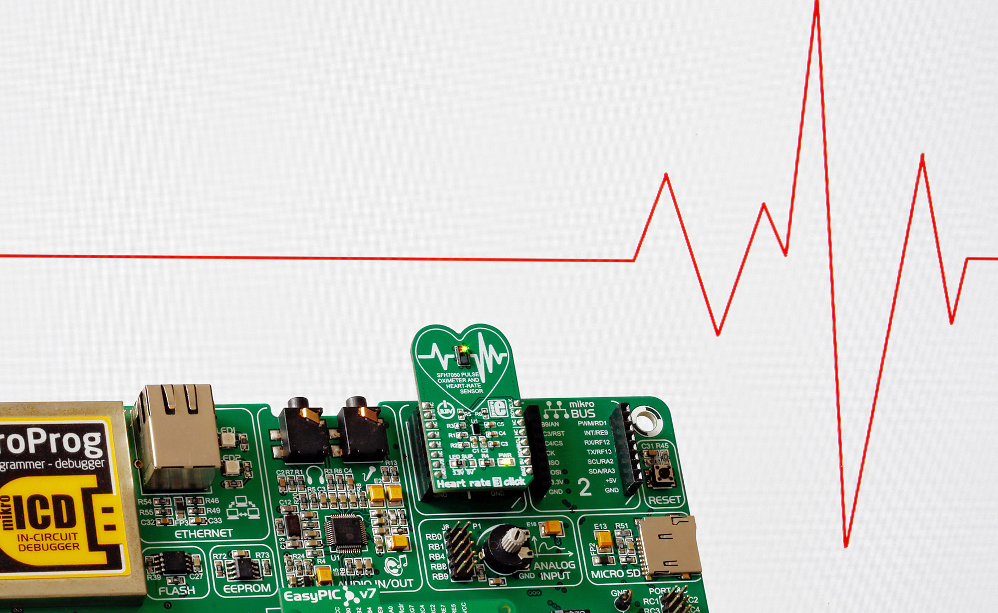Microcontrollers have a Heart too