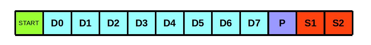 serial_frame